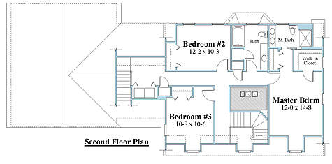 Dutch colonial house plans 2nd floor_7705dc_1